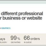 How Much Money Can You Make From Fiverr