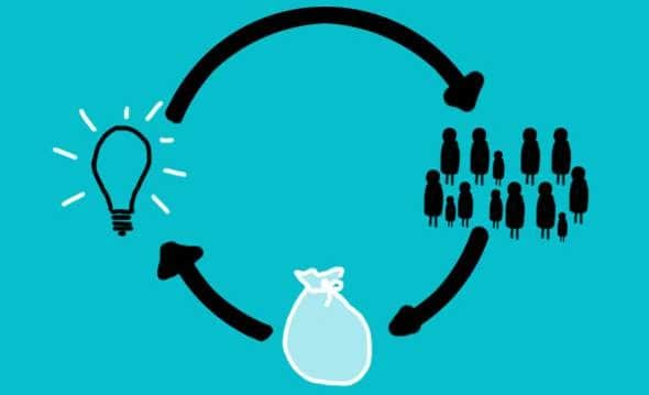 Successful Crowdfunding Campaign Tips