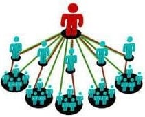 A Perfect Plan to Join New Members & Grow Network in MLM