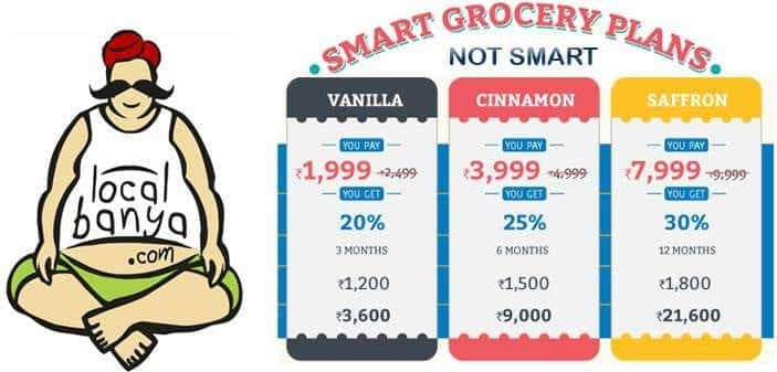 Localbanya Smart Grocery Plans is Not That Smart to Save Money