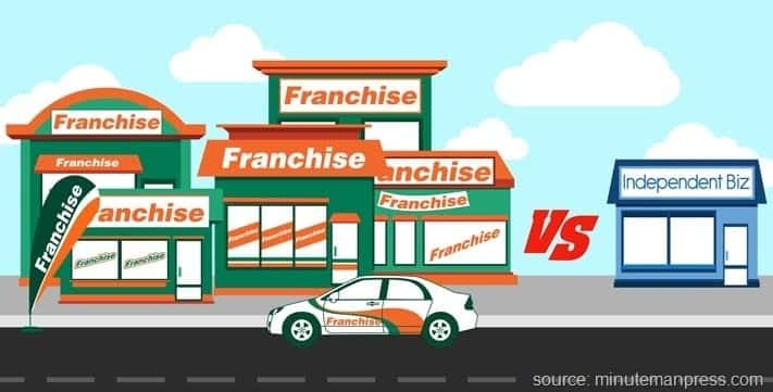 franchising vs independent business