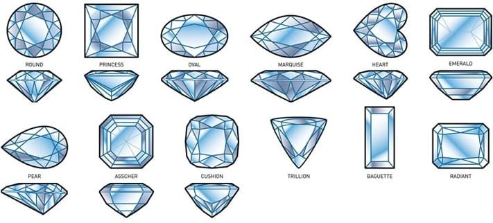 How To Choose A Diamond? A Guide To Buy Diamond W/o