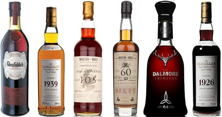 most expensive whiskies
