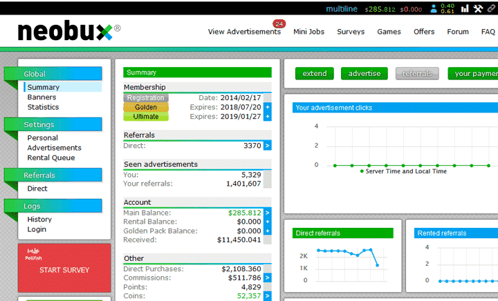 This Simple Neobux Strategy Earned Me $11,000 in 8 Months & $50 /Day
