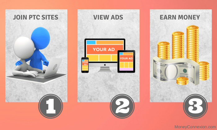 Get Paid To Read Ads With 6 Most Trusted Ptc Sites -