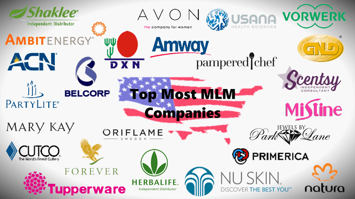 100 best top mlm companies in united states for Advertising sales companies