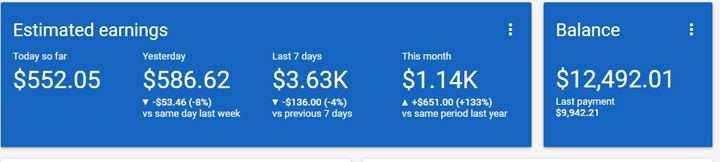 How these Online Jobs from Home Pay Me $20,000 per Month