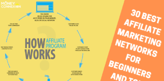 affiliate marketing networks
